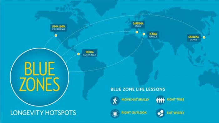 A map is shown with the locations of the Blue Zones hotspots.